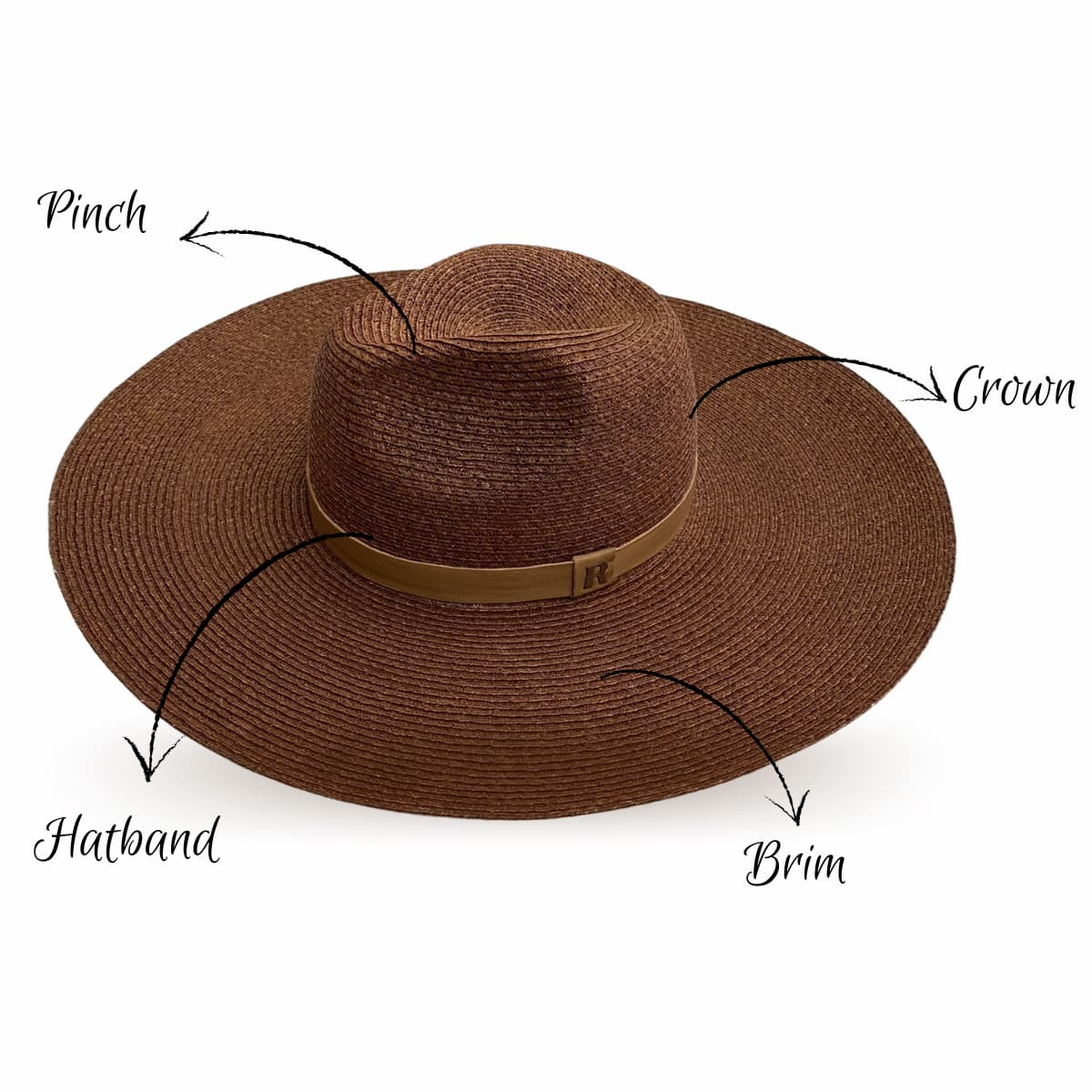 How to take care of your straw hat?