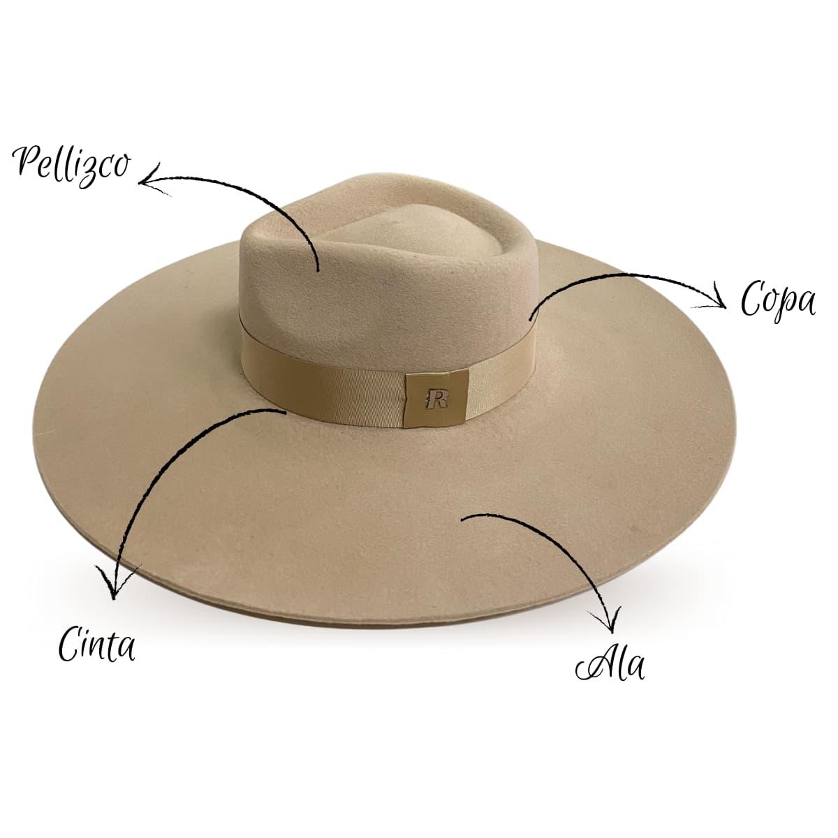 ¿Cómo limpiar tu sombrero de fieltro de lana?