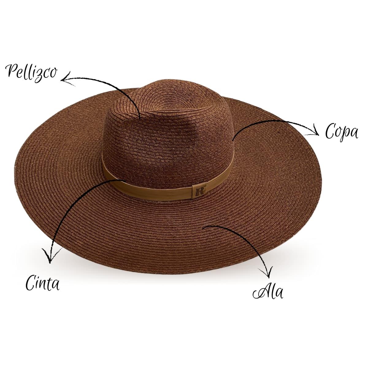 ¿Cómo cuidar tu sombrero de paja?